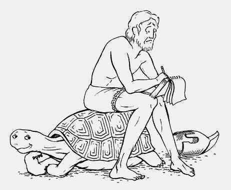 What the Tortoise said to Achilles, by Lewis Carroll